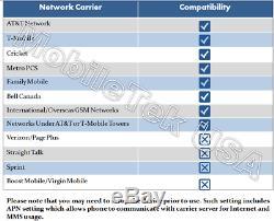 Huawei P20 128GB 4G LTE (GSM UNLOCKED) 5.8 LCD 20MP Smartphone EML-L09